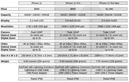 apple-iphone11-specs
